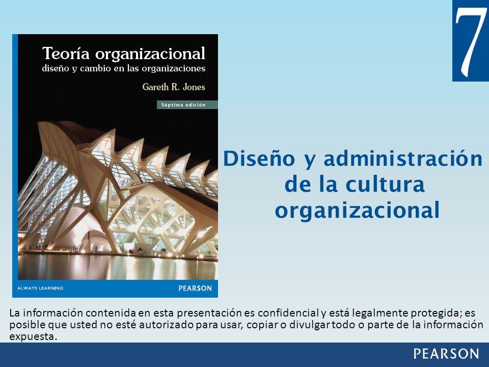 Diseño y administración de la cultura organizacional La información contenida en esta presentación es confidencial y está legalmente protegida; es pos