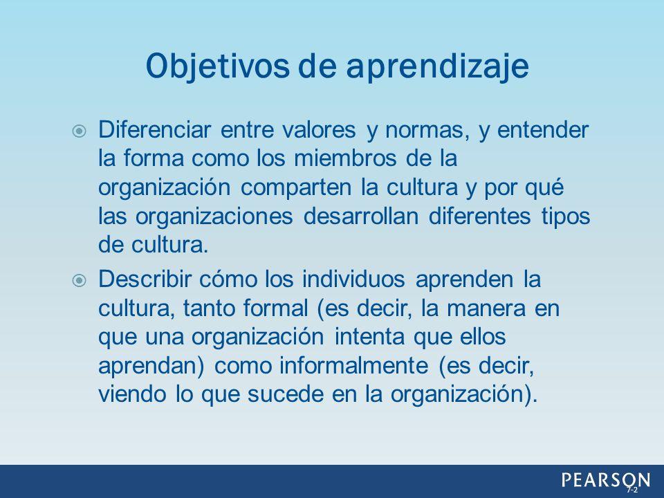 Diferenciar entre valores y normas, y entender la forma como los miembros de la organización comparten la cultura y por qué las organizaciones desarro