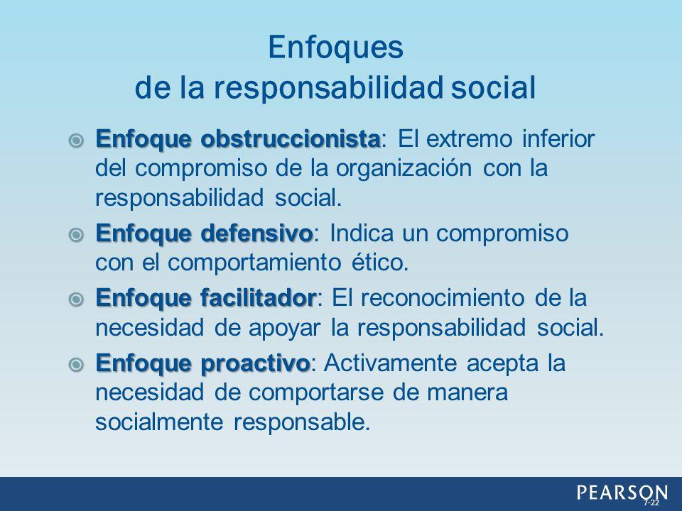 Enfoque obstruccionista Enfoque obstruccionista: El extremo inferior del compromiso de la organización con la responsabilidad social. Enfoque defensiv
