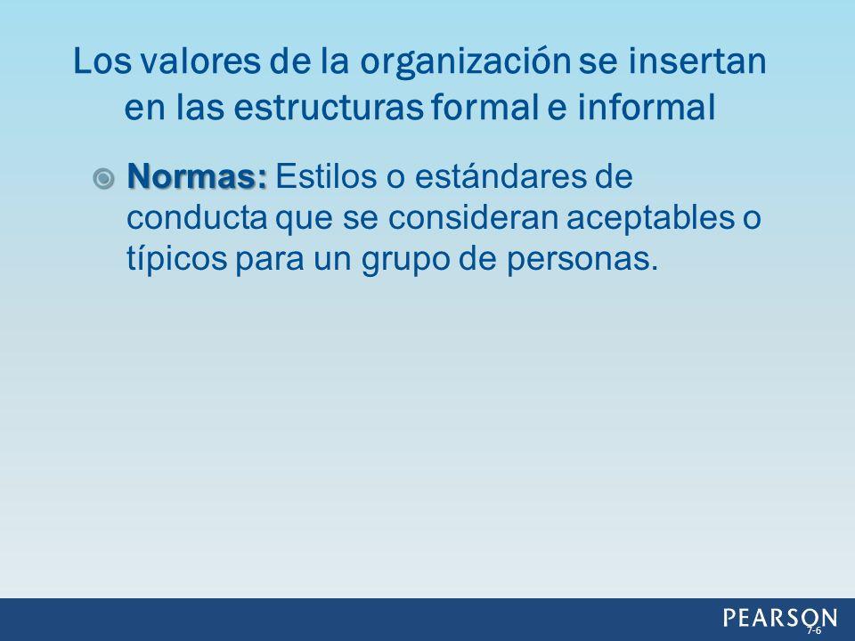 Normas: Normas: Estilos o estándares de conducta que se consideran aceptables o típicos para un grupo de personas. Los valores de la organización se i