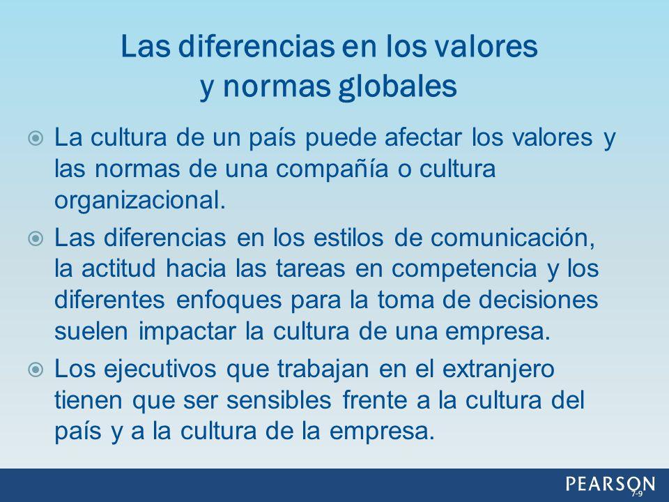 La cultura de un país puede afectar los valores y las normas de una compañía o cultura organizacional. Las diferencias en los estilos de comunicación,
