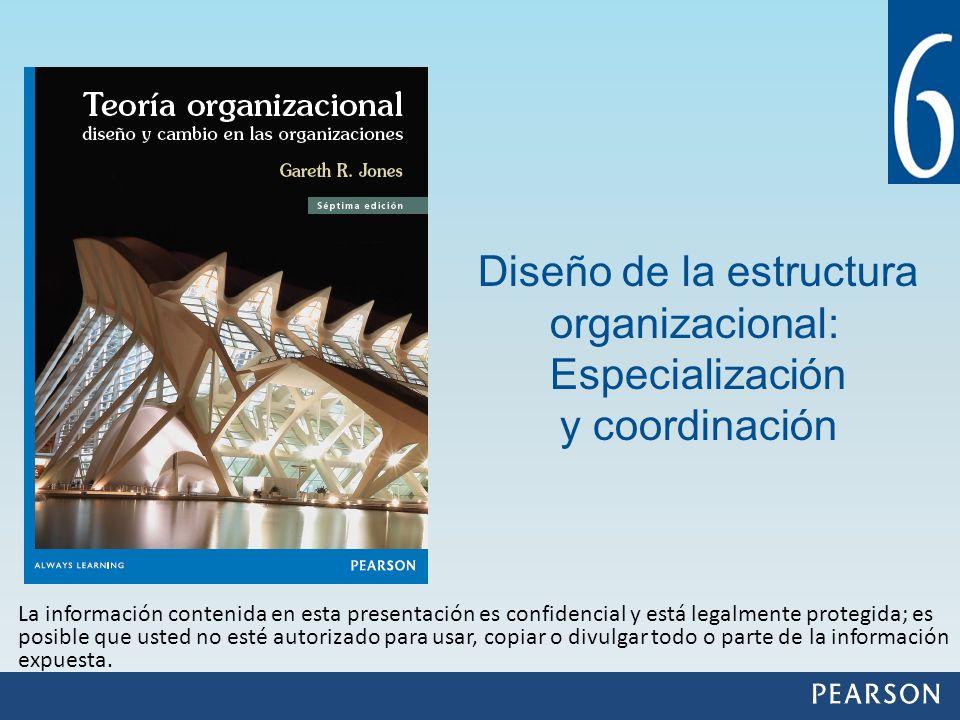 Diseño de la estructura organizacional: Especialización y coordinación La información contenida en esta presentación es confidencial y está legalmente
