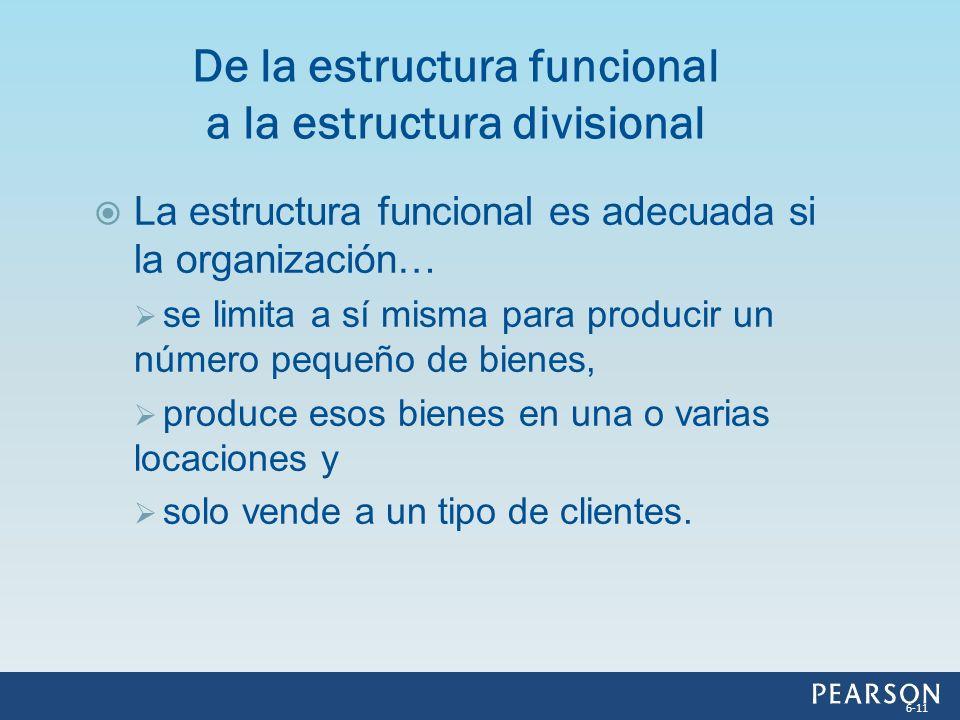 La estructura funcional es adecuada si la organización… se limita a sí misma para producir un número pequeño de bienes, produce esos bienes en una o v