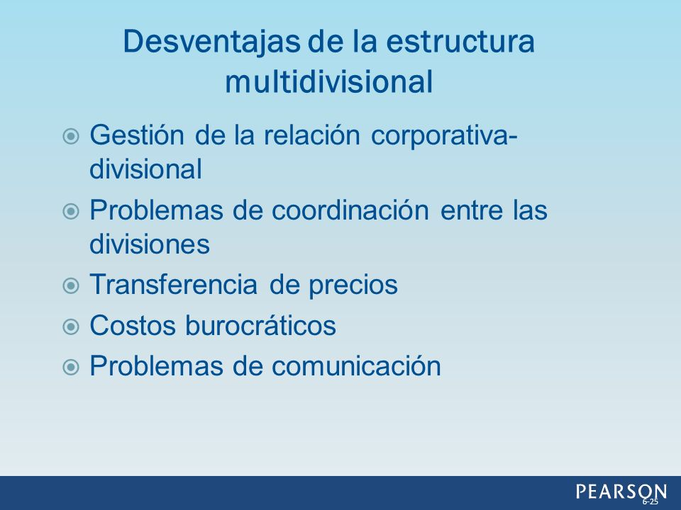 Gestión de la relación corporativa- divisional Problemas de coordinación entre las divisiones Transferencia de precios Costos burocráticos Problemas d
