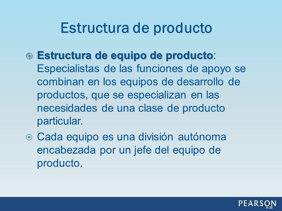 Estructura de equipo de producto Estructura de equipo de producto: Especialistas de las funciones de apoyo se combinan en los equipos de desarrollo de