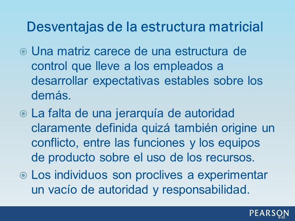 Una matriz carece de una estructura de control que lleve a los empleados a desarrollar expectativas estables sobre los demás. La falta de una jerarquí