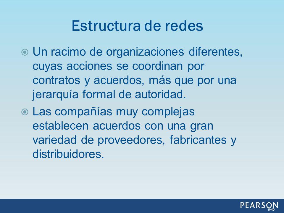 Un racimo de organizaciones diferentes, cuyas acciones se coordinan por contratos y acuerdos, más que por una jerarquía formal de autoridad. Las compa