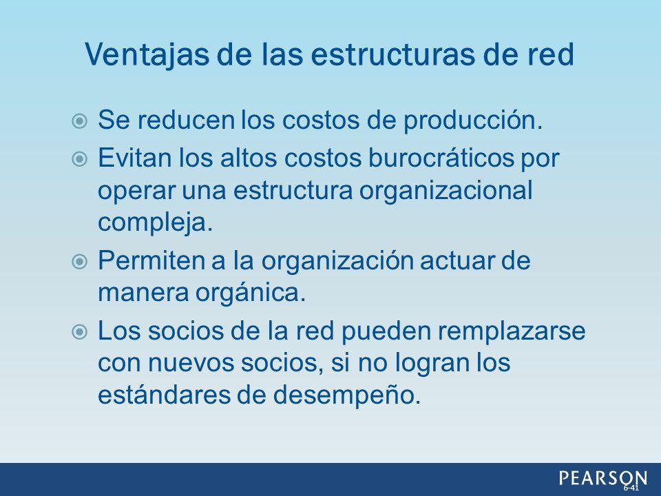 Se reducen los costos de producción. Evitan los altos costos burocráticos por operar una estructura organizacional compleja. Permiten a la organizació