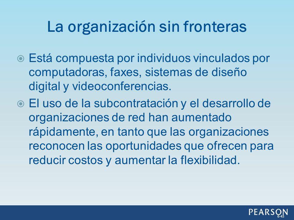 Está compuesta por individuos vinculados por computadoras, faxes, sistemas de diseño digital y videoconferencias. El uso de la subcontratación y el de