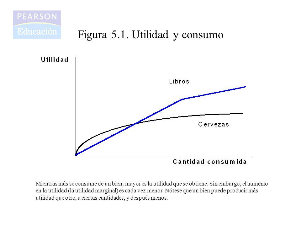 Figura 5.1. Utilidad y consumo Mientras más se consume de un bien, mayor es la utilidad que se obtiene. Sin embargo, el aumento en la utilidad (la uti