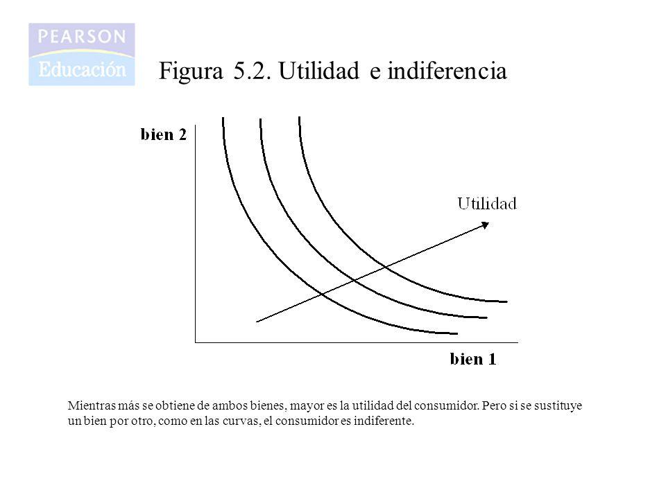 Figura 5.2. Utilidad e indiferencia Mientras más se obtiene de ambos bienes, mayor es la utilidad del consumidor. Pero si se sustituye un bien por otr