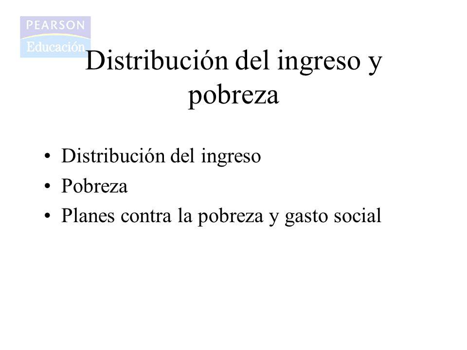 Distribución del ingreso Pobreza Planes contra la pobreza y gasto social