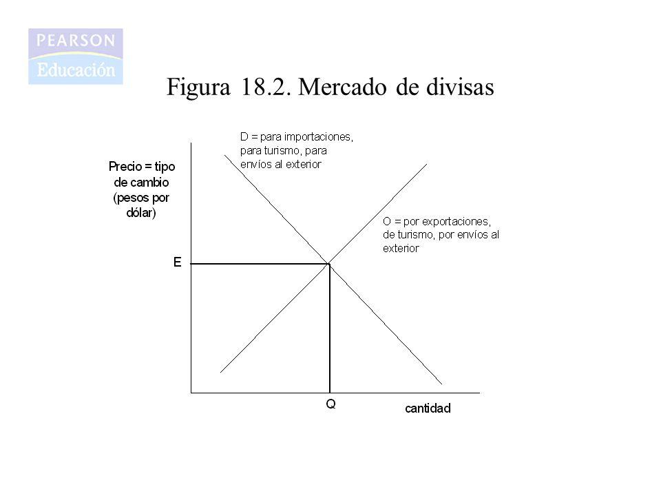 Figura 18.3 Valuación del peso mexicano, 1970-2001 Fuente: Cálculos propios con base en datos de INEGI y Banco de México.