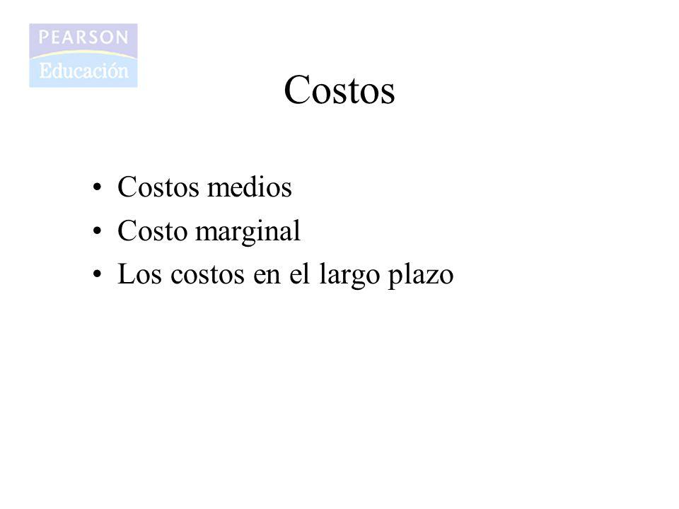 Comentario introductorio El capítulo explica de manera detallada y con ayuda de gráficas la clasificación de todos los tipos de costos que existen en una empresa y cómo se relacionan éstos con la teoría de maximización de utilidades.