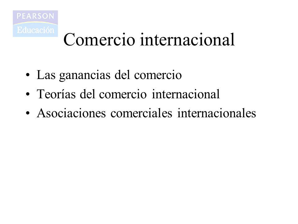 Las ganancias del comercio Teorías del comercio internacional Asociaciones comerciales internacionales