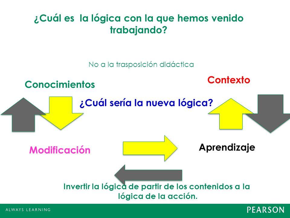 ¿Cuál es la lógica con la que hemos venido trabajando? Conocimientos Modificación Contexto Aprendizaje No a la trasposición didáctica ¿Cuál sería la n