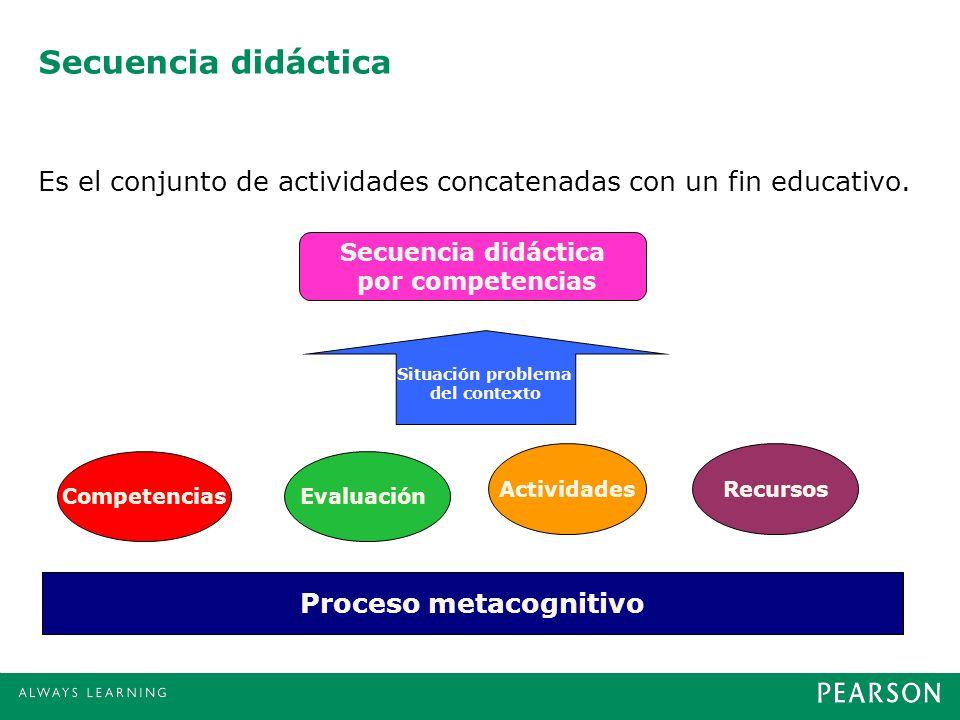 Secuencia didáctica Es el conjunto de actividades concatenadas con un fin educativo. Secuencia didáctica por competencias Situación problema del conte