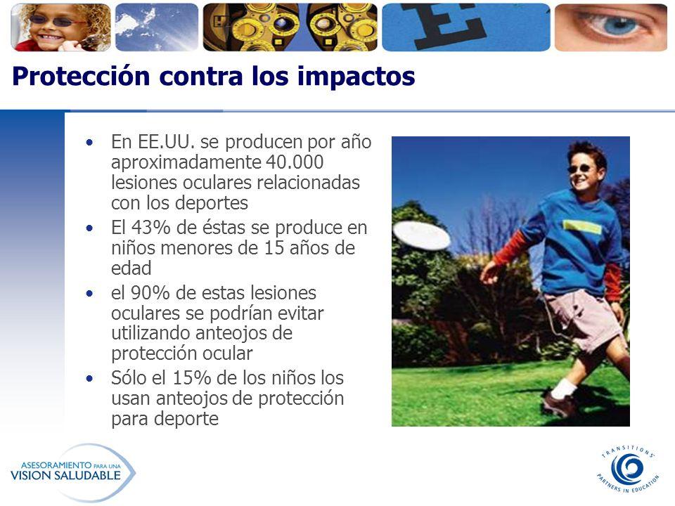Protección contra los impactos En EE.UU. se producen por año aproximadamente 40.000 lesiones oculares relacionadas con los deportes El 43% de éstas se