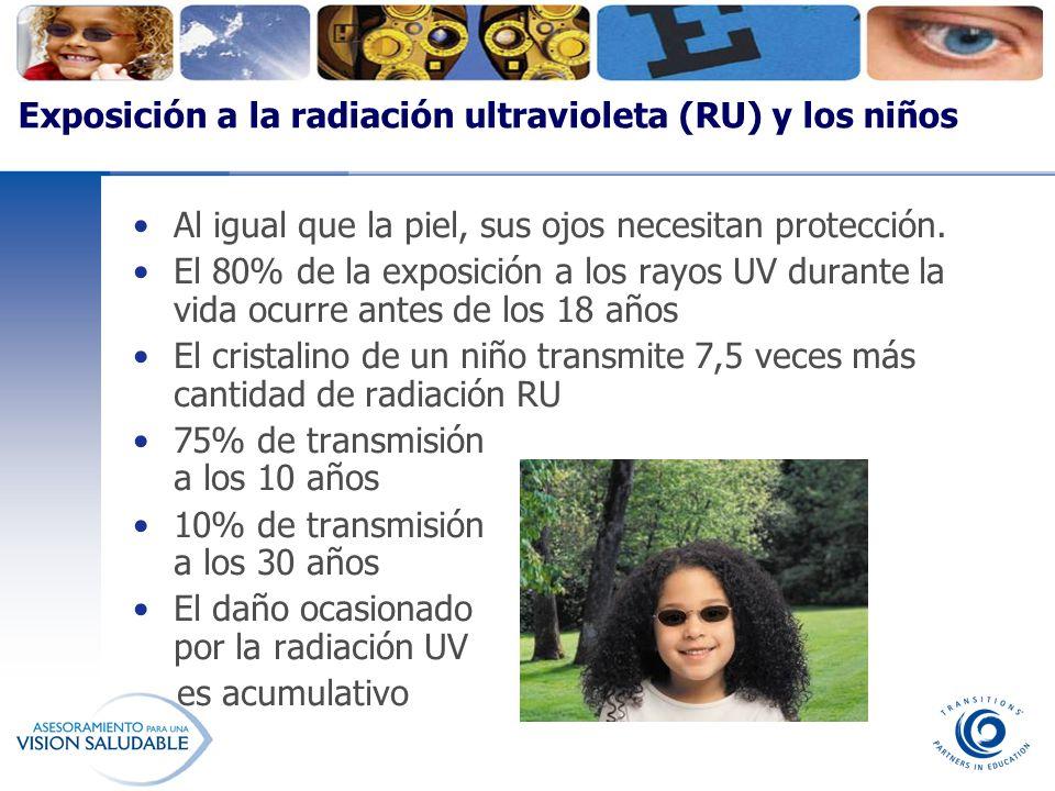 Exposición a la radiación ultravioleta (RU) y los niños Al igual que la piel, sus ojos necesitan protección. El 80% de la exposición a los rayos UV du