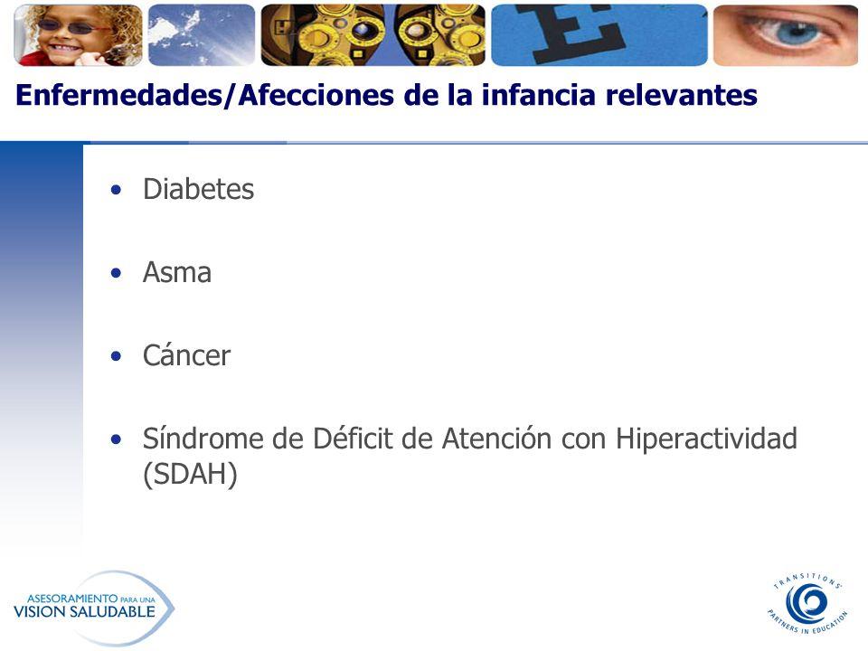 Enfermedades/Afecciones de la infancia relevantes Diabetes Asma Cáncer Síndrome de Déficit de Atención con Hiperactividad (SDAH)