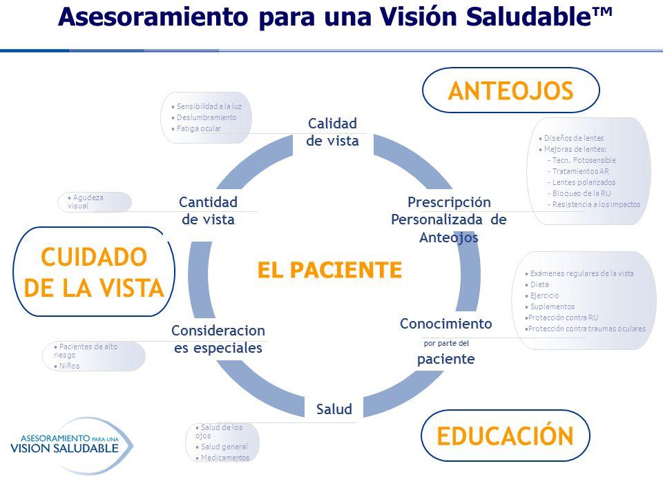 Asesoramiento para una Visión Saludable EL PACIENTE Sensibilidad a la luz Deslumbramiento Fatiga ocular ANTEOJOS CUIDADO DE LA VISTA EDUCACIÓN Agudeza