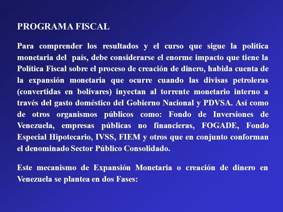 PROGRAMA FISCAL Para comprender los resultados y el curso que sigue la política monetaria del país, debe considerarse el enorme impacto que tiene la P