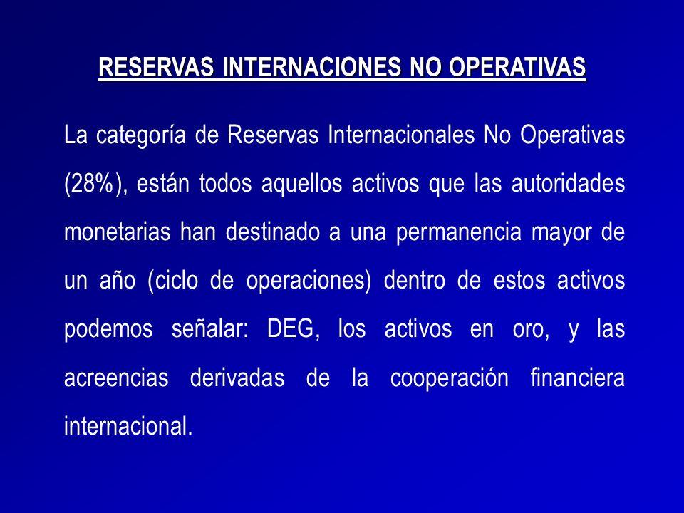 La categoría de Reservas Internacionales No Operativas (28%), están todos aquellos activos que las autoridades monetarias han destinado a una permanen