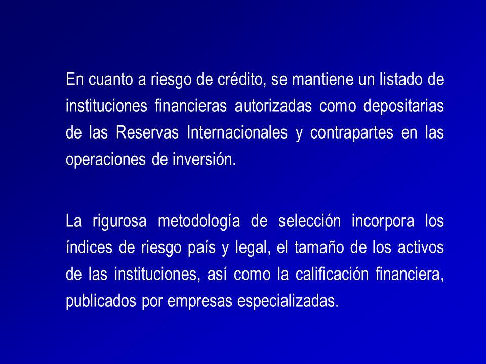 En cuanto a riesgo de crédito, se mantiene un listado de instituciones financieras autorizadas como depositarias de las Reservas Internacionales y con