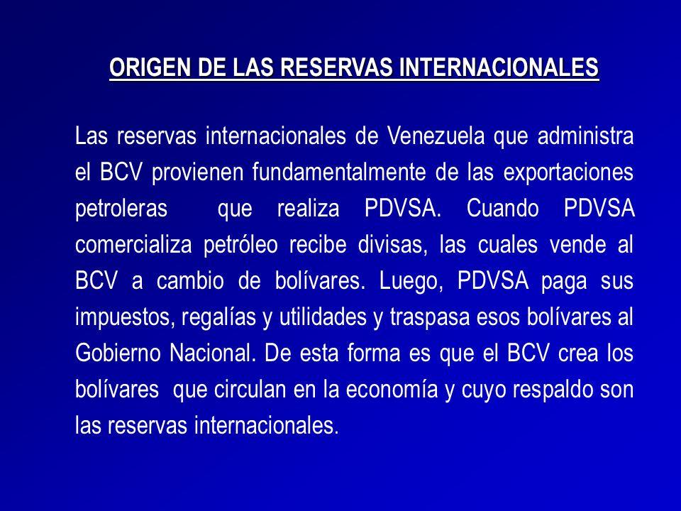 Las reservas internacionales de Venezuela que administra el BCV provienen fundamentalmente de las exportaciones petroleras que realiza PDVSA. Cuando P