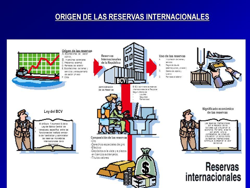 El Artículo 7 (numeral 5) de la Ley del Banco Central de Venezuela, especifica entre las funciones del instituto emisor la de centralizar y administra