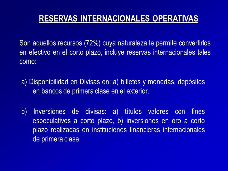 La categoría de Reservas Internacionales No Operativas (28%), están todos aquellos activos que las autoridades monetarias han destinado a una permanencia mayor de un año (ciclo de operaciones) dentro de estos activos podemos señalar: DEG, los activos en oro, y las acreencias derivadas de la cooperación financiera internacional.