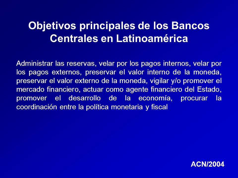 Objetivos principales de los Bancos Centrales en Latinoamérica Administrar las reservas, velar por los pagos internos, velar por los pagos externos, p