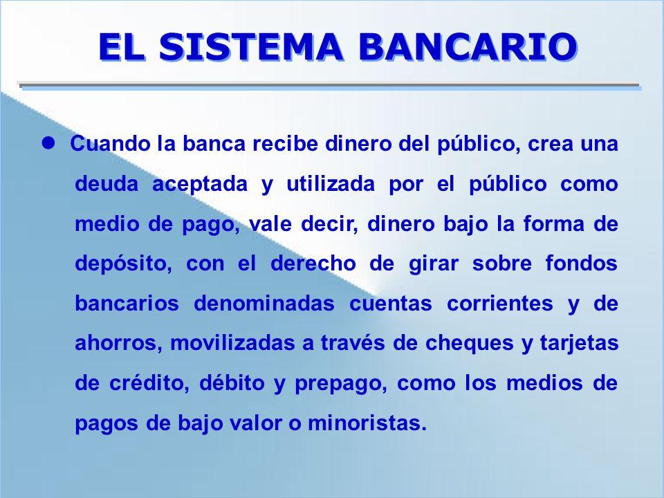 EL SISTEMA BANCARIO Cuando la banca recibe dinero del público, crea una deuda aceptada y utilizada por el público como medio de pago, vale decir, dine
