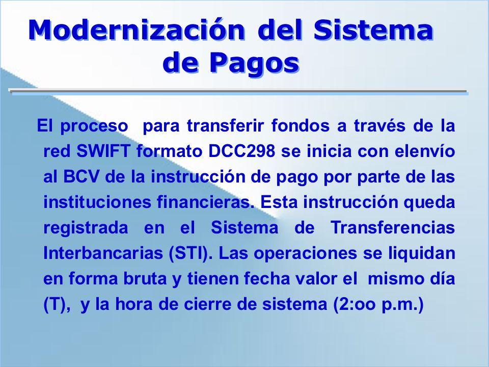 El proceso para transferir fondos a través de la red SWIFT formato DCC298 se inicia con elenvío al BCV de la instrucción de pago por parte de las inst