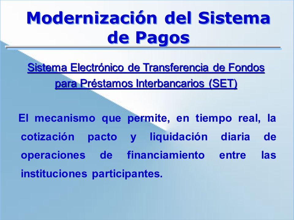 El mecanismo que permite, en tiempo real, la cotización pacto y liquidación diaria de operaciones de financiamiento entre las instituciones participan