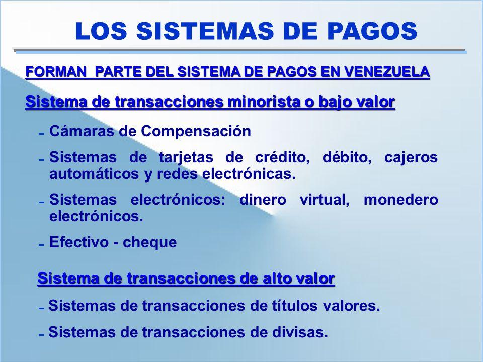 LOS SISTEMAS DE PAGOS FORMAN PARTE DEL SISTEMA DE PAGOS EN VENEZUELA Sistema de transacciones minorista o bajo valor Cámaras de Compensación Sistemas
