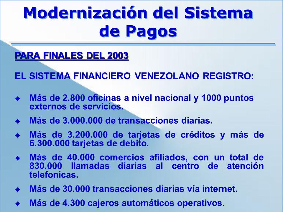 Más de 2.800 oficinas a nivel nacional y 1000 puntos externos de servicios. Más de 3.000.000 de transacciones diarias. Más de 3.200.000 de tarjetas de
