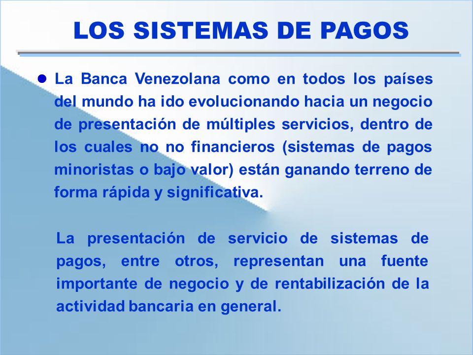 La Banca Venezolana como en todos los países del mundo ha ido evolucionando hacia un negocio de presentación de múltiples servicios, dentro de los cua