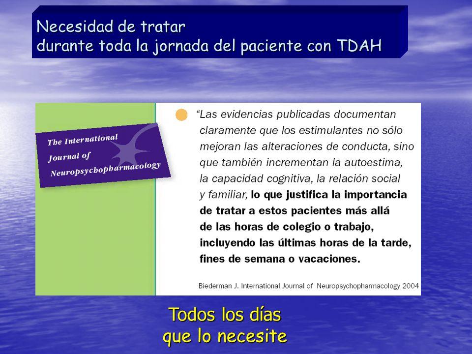 Necesidad de tratar durante toda la jornada del paciente con TDAH Todos los días que lo necesite