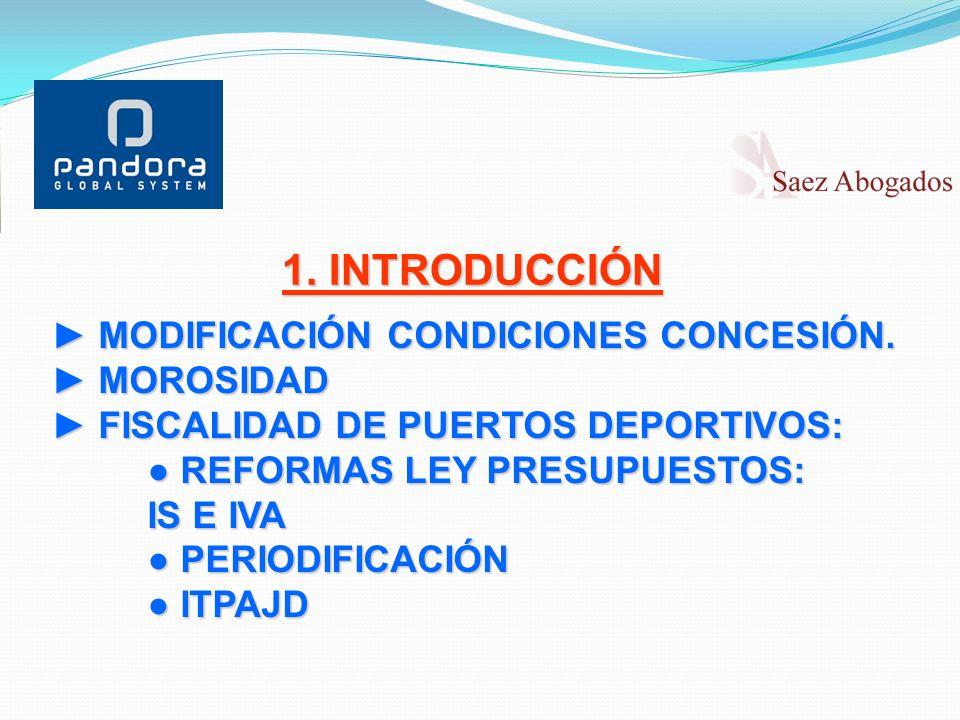 1. INTRODUCCIÓN MODIFICACIÓN CONDICIONES CONCESIÓN. MODIFICACIÓN CONDICIONES CONCESIÓN. MOROSIDAD MOROSIDAD FISCALIDAD DE PUERTOS DEPORTIVOS: FISCALID
