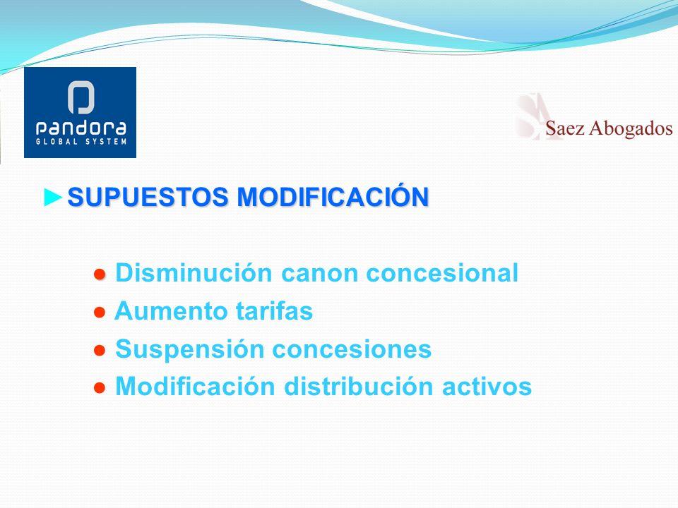 SUPUESTOS MODIFICACIÓNSUPUESTOS MODIFICACIÓN Disminución canon concesional Aumento tarifas Suspensión concesiones Modificación distribución activos