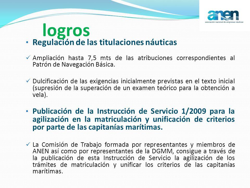 logros Regulación de las titulaciones náuticas Ampliación hasta 7,5 mts de las atribuciones correspondientes al Patrón de Navegación Básica. Dulcifica