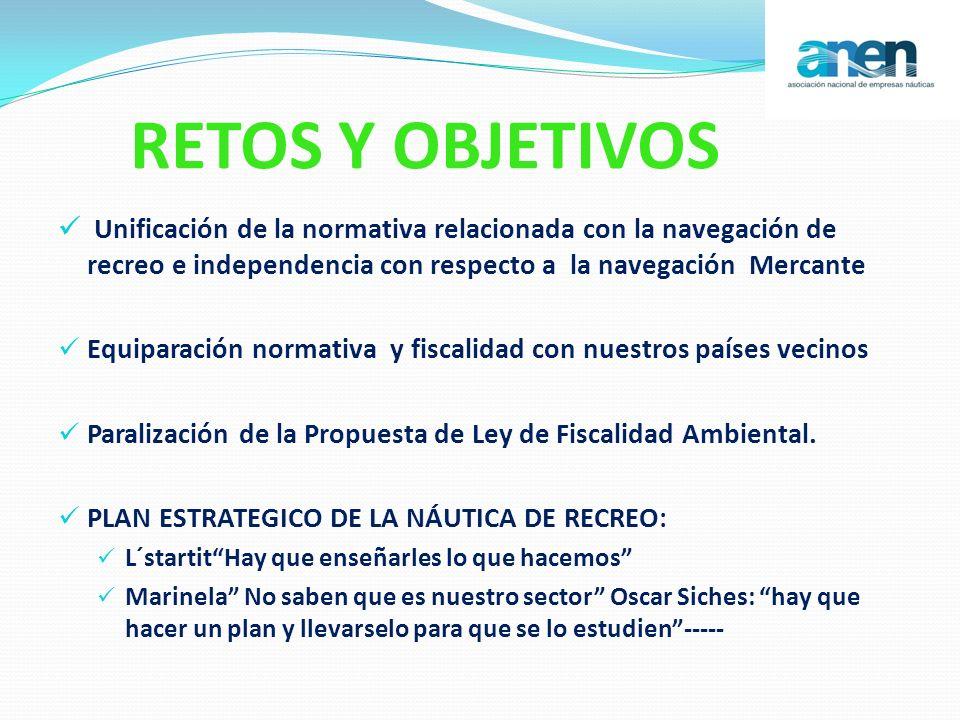 RETOS Y OBJETIVOS Unificación de la normativa relacionada con la navegación de recreo e independencia con respecto a la navegación Mercante Equiparaci