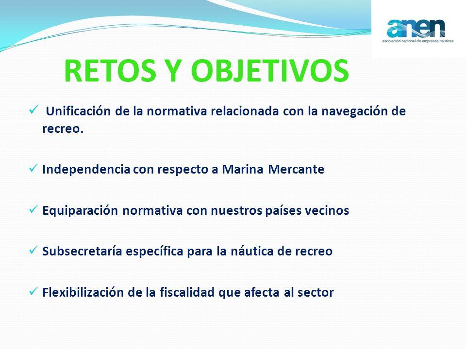 RETOS Y OBJETIVOS Unificación de la normativa relacionada con la navegación de recreo. Independencia con respecto a Marina Mercante Equiparación norma