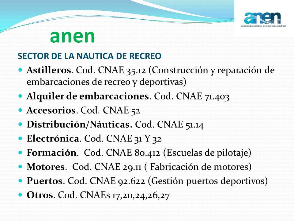 anen SECTOR DE LA NAUTICA DE RECREO Astilleros. Cod. CNAE 35.12 (Construcción y reparación de embarcaciones de recreo y deportivas) Alquiler de embarc