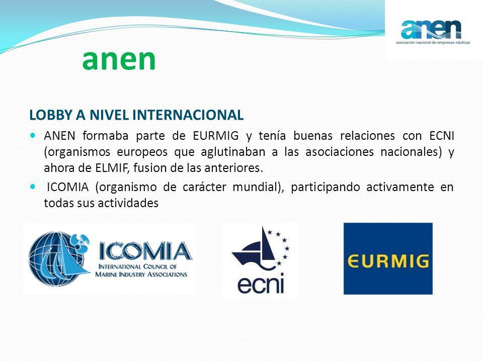 anen LOBBY A NIVEL INTERNACIONAL ANEN formaba parte de EURMIG y tenía buenas relaciones con ECNI (organismos europeos que aglutinaban a las asociacion