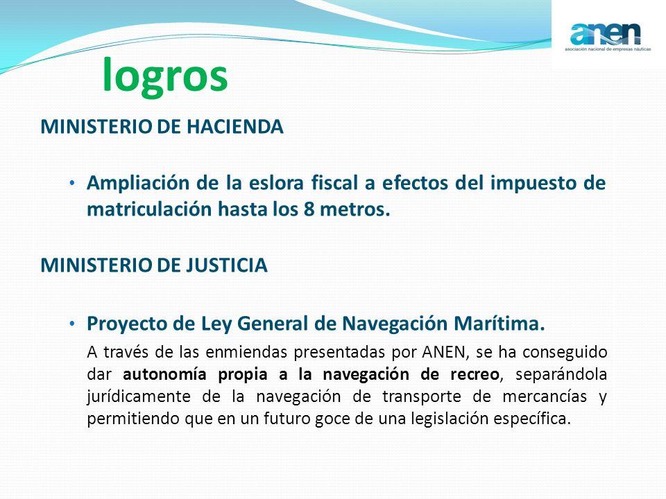 logros MINISTERIO DE HACIENDA Ampliación de la eslora fiscal a efectos del impuesto de matriculación hasta los 8 metros. MINISTERIO DE JUSTICIA Proyec