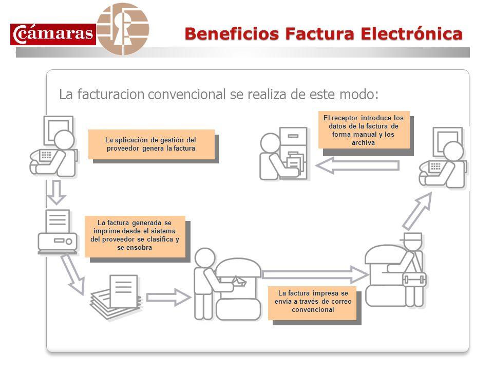 Beneficios Factura Electrónica La facturacion convencional se realiza de este modo: La aplicación de gestión del proveedor genera la factura El recept