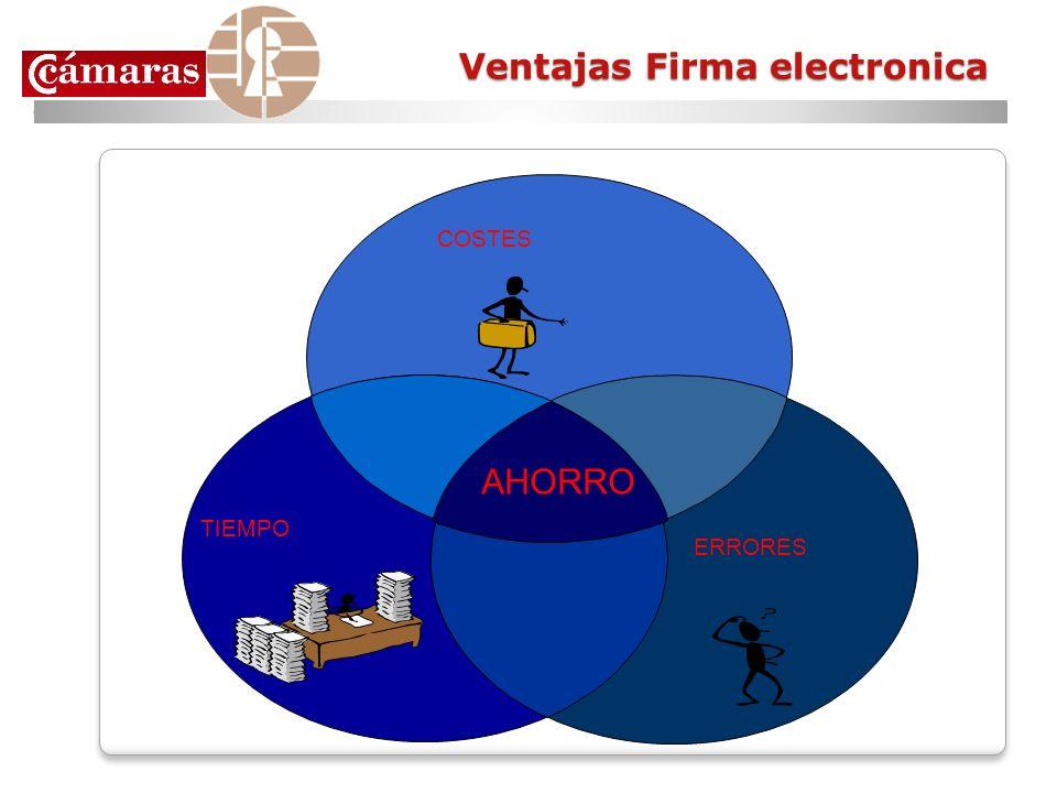 Ventajas Firma electronica ERRORES COSTES TIEMPO AHORRO