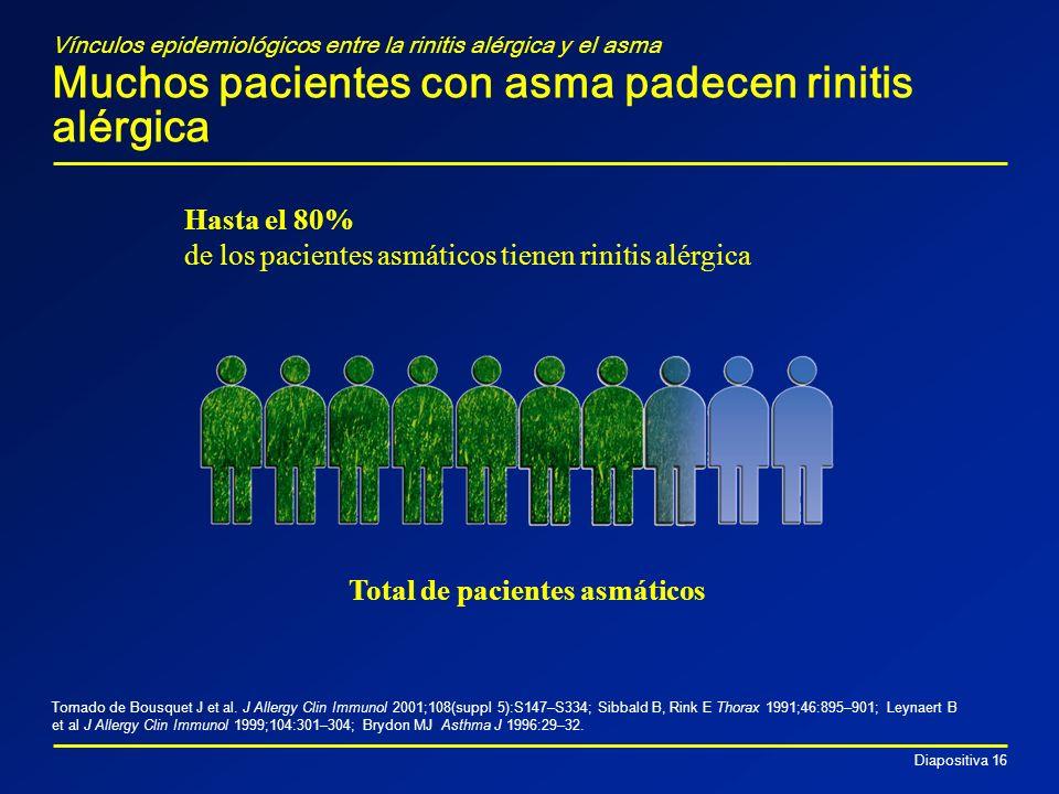 Diapositiva 16 Vínculos epidemiológicos entre la rinitis alérgica y el asma Muchos pacientes con asma padecen rinitis alérgica Tomado de Bousquet J et